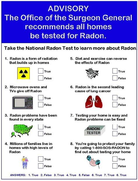 national radon test