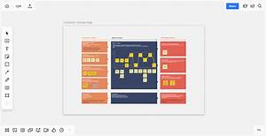 Customer Journey Mapping  Complete Visual Process Guide