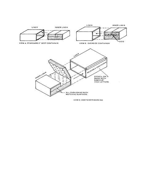 Figure 2-6 . Module Packaging Instructions