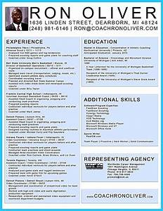 High School Resumes For Jobs Captivating Thing For Perfect And Acceptable Basketball