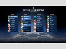 UEFA Champions League group stage draw live online AS