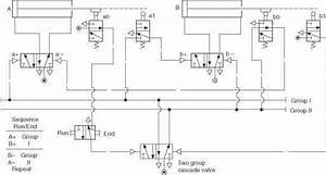 Pneumatic Systems - Engineering Drawing