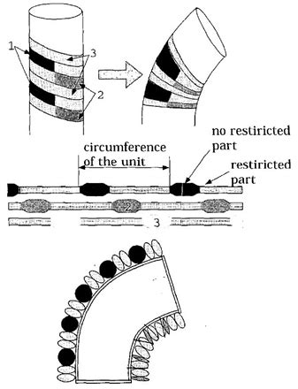 Pneumatic Bending Actuators – RRL