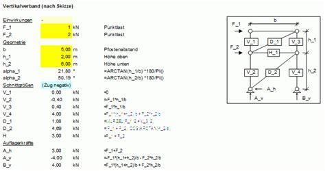 formularis berechnung fachwerk traeger mit parallelen