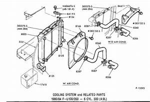 Cooling System Illustrations