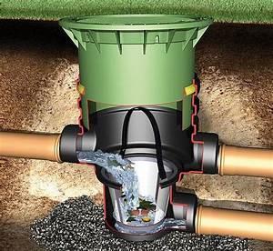 Zisterne Selber Bauen : bau de forum wassersparen regenwassernutzung ~ Articles-book.com Haus und Dekorationen