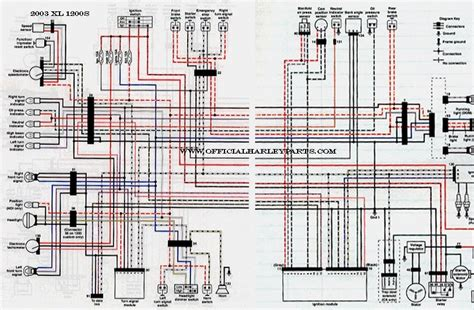 wiring diagram 2003 harley davidson softail harley davidson wiring diagram fuse box and wiring diagram