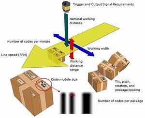 Minute Mount 1 Wiring Diagram