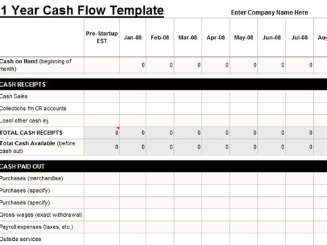 year cash flow template  excel templates