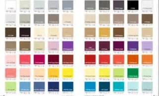 design nuancier peinture chambre nantes 12 nuancier pantone vert nuancier bleu canard