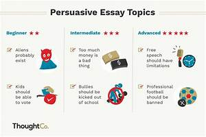 write college essays for cash write college essays for cash creative writing characteristics