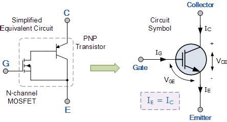 insulated gate bipolar transistor  igbt transistor