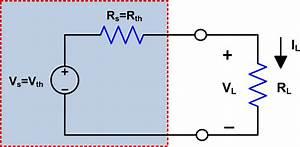 Maximum Power Transfer Theorem