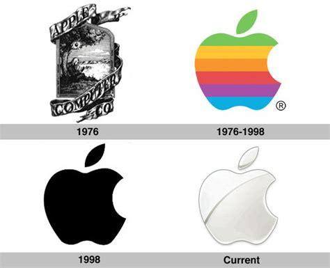 logo design history of most famous brands of the world blogoftheworld