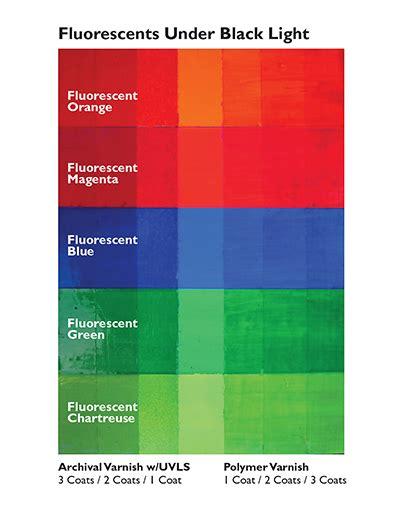 fluorescent colors fluorescent colors bottling a shooting just paint