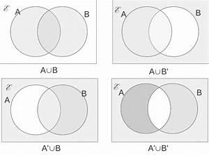 The Regions On A Two Set Venn Diagram