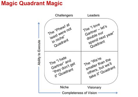 Gartner Magic Quadrant For Strategic Sourcing Application. Pa Drivers License Name Change. Liberty Mutual Whole Life Insurance. Credit Cards Travel Points Online Cpa Course. How Do I Setup A Domain Name. Pharmacy Technician Online Certification. San Francisco Public Defender. Antique Furniture Movers Point Of Sale Online. Postal Life Insurance Premium Table