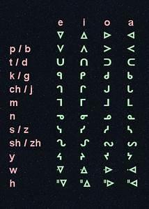 Latin Vowel Chart Ojibwe Tumblr