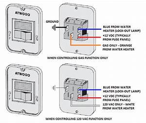 Atwood Water Heater White Switch Kit 91859