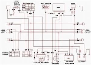 90cc Quad Wiring Diagram 41189 Aivecchisaporilanciano It