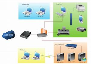Basic Network Diagram  Free Examples  Software And