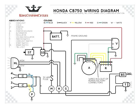 harley davidson voltage regulator wiring diagram free