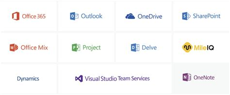 Office Ui Fabric React by Github Officedev Office Ui Fabric React React