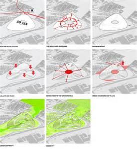Big Architecture Diagram