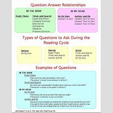 54 Best Reading  Qar Question Types Images On Pinterest  School, Learning And Reading