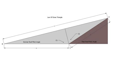 shed roof rafter calculator dormer shed roof rafter framing calculator