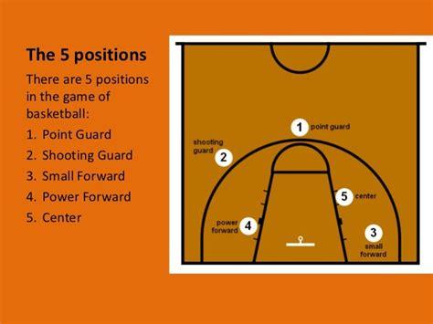 basketball power point basketball workouts basketball