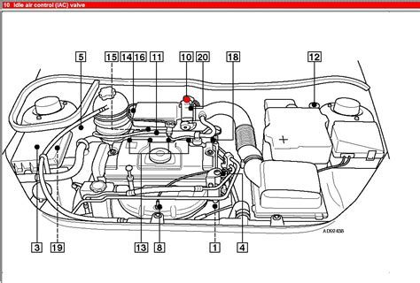 the peugeot 206 info exchange forums the car 206
