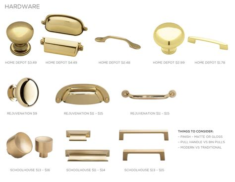 Unlacquered Brass Cabinet Hardware by Unlacquered Brass Cabinet Pulls Cabinets Matttroy