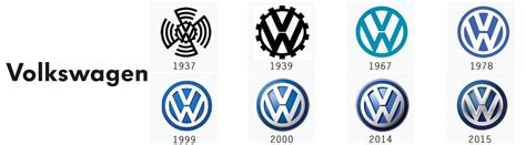 first volkswagen logo vw logo history pictures to pin on pinterest pinsdaddy