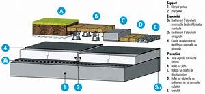 Toiture Terrasse Accessible : toitures terrasses renapec ~ Dode.kayakingforconservation.com Idées de Décoration