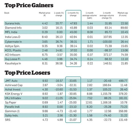 penny stocks grow quora