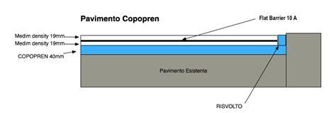 isolamento acustico a pavimento flat barrier 10kg m 178 ex sheetblok barriera acustica adesiva