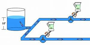 Water Circuit Clipart