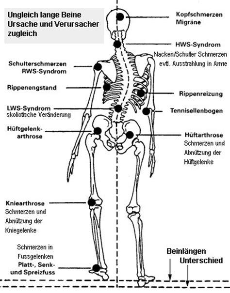 tinnitus nach osteopathie weg