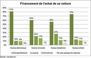 Faire Un Leasing : faire un leasing acheter sa voiture en leasing acheter une voiture en tunisie leasing cl ture ~ Medecine-chirurgie-esthetiques.com Avis de Voitures