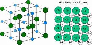 8.2: Ionic Bonding - Chemistry LibreTexts