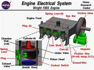 Major Components Of An Electrical System Update 2017