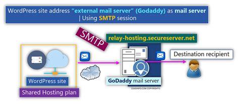 configure  wordpress site  send  mail  godaddy