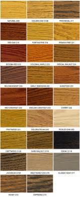 minwax wood finish sunshine floor supplies