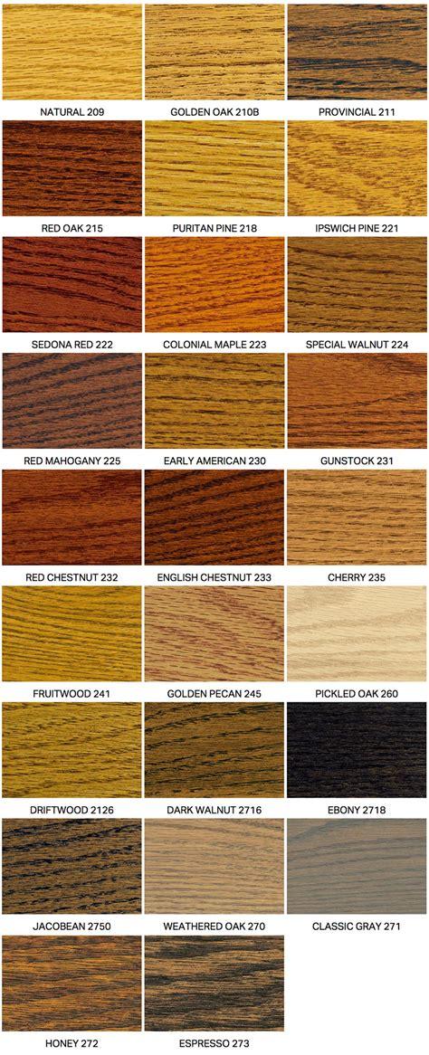 Minwax Wood Finish™  SunShine Floor Supplies