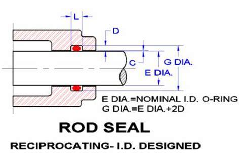 o ring design guide seals eastern rod seal design guideline