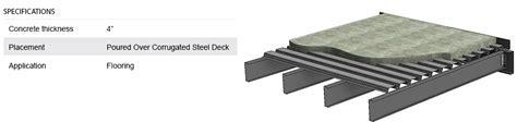 Mezzanine Concrete Floor Design ? Waymarc   Racking
