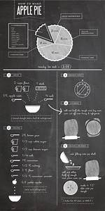 A Great Visual Recipe For Apple Pie