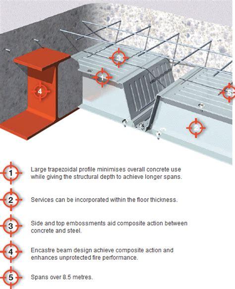 composite deck composite deck joist span table comflor 174 210 comflor