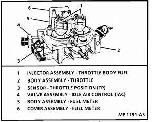 1992 Chevy Truck Tbi Wiring Diagram : my gmc sierra pickup 1992 keeps dieing when the i pull ~ A.2002-acura-tl-radio.info Haus und Dekorationen